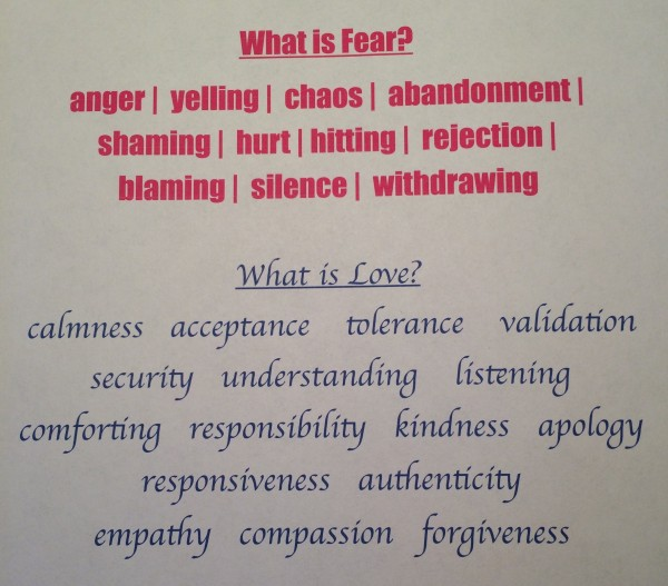 What is Fear? Graphic